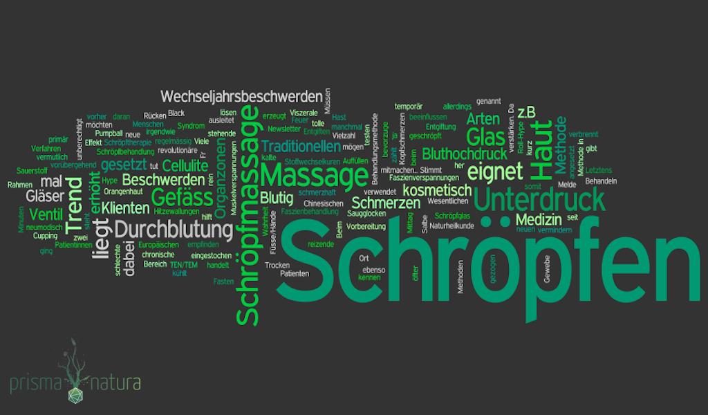 Wordcloud zum Thema Schröpfen/Cupping